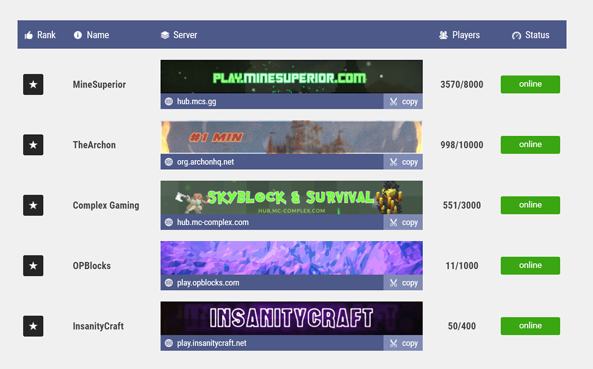 Image of Minecraftservers.org home page featuring several top ranked servers