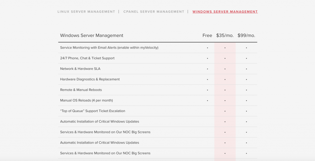 list of available features included with managed services
